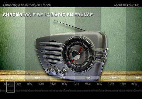 La radio en France depuis 1918 | CULTURE, HUMANITÉS ET INNOVATION | Scoop.it