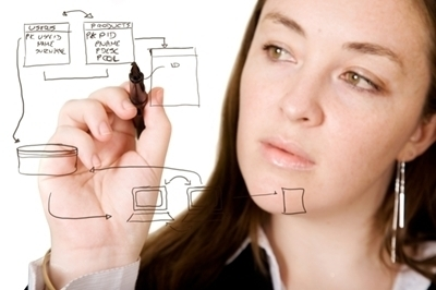 Custom Database Design | Affordable SEO Service | Scoop.it