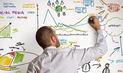 The Revolution in Agile Marketing | Software House in Pakistan | Scoop.it