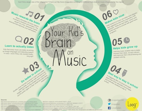 How Music Helps Kids - Infographic - The Loog Blog | modulations | Scoop.it