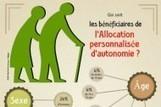 [INFOGRAPHIES] APA : qui sont les 1,2 million de bénéficiaires ? - Gazette Santé Social | Infographie, Marché, Data  & Seniors, e-santé, objets connectés | Scoop.it