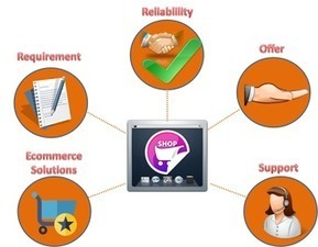 Develop Your Online Store Customer Friendly | Outsourcing I.T. Services India | Scoop.it