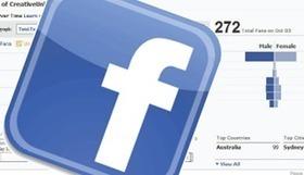 Comment le Community Manager peut-il tirer parti des Facebook Insights ? | International advertising | Scoop.it