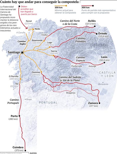 Cuánto hay que andar para conseguir la Compostela | Camino de Santiago. | Scoop.it