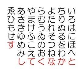 日本語のチカラ: 日本語の言葉遊び   言葉遊び   Scoop.it