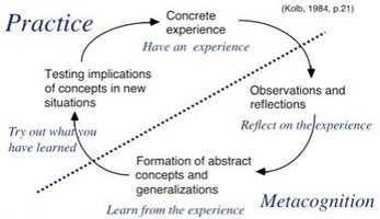 Students Reflect on Their Own Learning | Edudemic | Zukunft des Lernens | Scoop.it