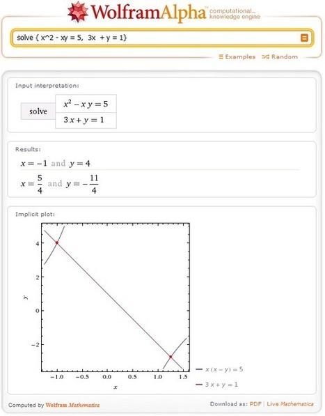 Como Resolver Sistemas de Ecuaciones Lineales y No Lineales| | Modelos econométricos | Scoop.it