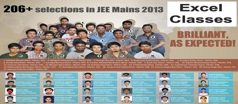 Growing best iit coaching in Delhi(Kirti Nager | iit coaching in Delhi | Scoop.it