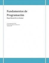 Mapa Mental de La I Unidad 1 | Fundamentos De  Programación | Scoop.it