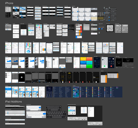 3 Awesome and Free iOS 8 GUI Kits | Flash Design News | Scoop.it
