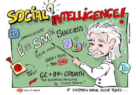 How To Cultivate Social Intelligence Through Content Curation | Business Socialization | Scoop.it