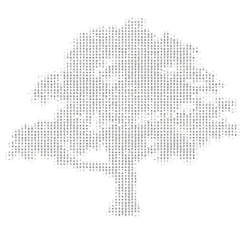 Ascii Artist on Twitter | ASCII Art | Scoop.it