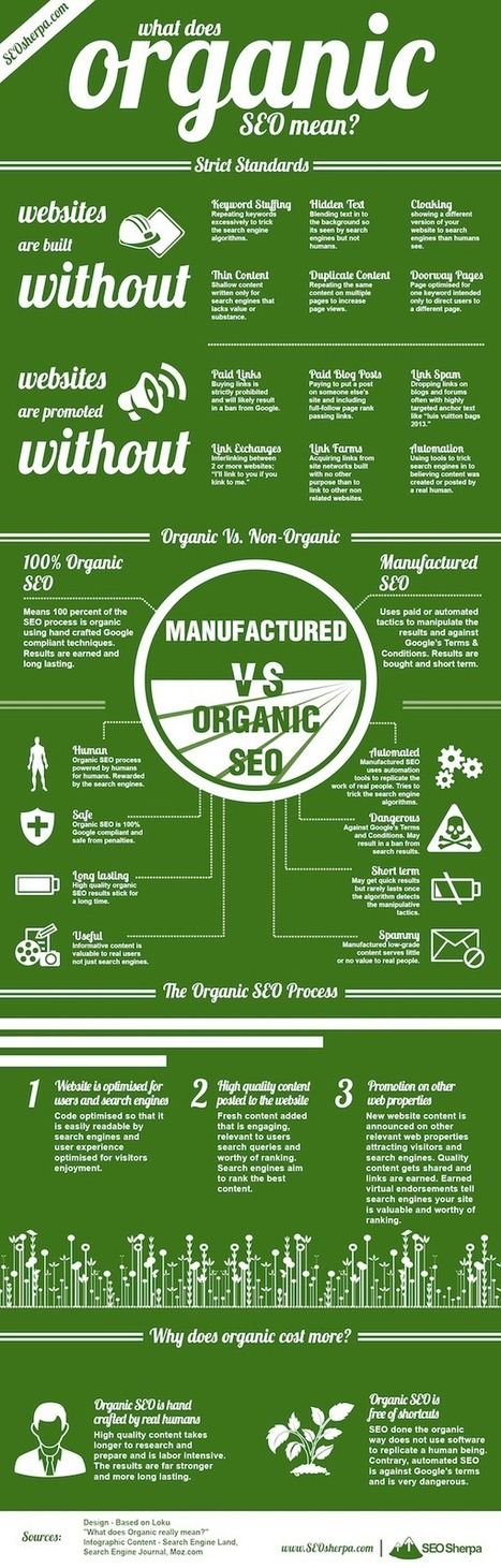 What Does Organic SEO Mean? SEO Infographic by SEO Sherpa | #TheMarketingTechAlert | Referencement | Scoop.it