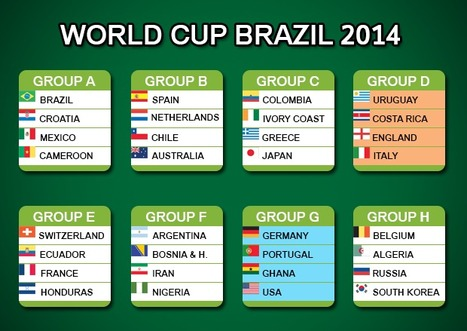 Der Spieplan passend zur WM 2014 | mrs | Scoop.it