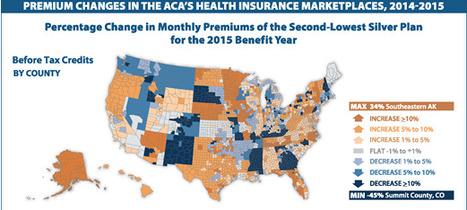 ACA Premium Changes in 2014-2015 | Heart and Vascular Health | Scoop.it