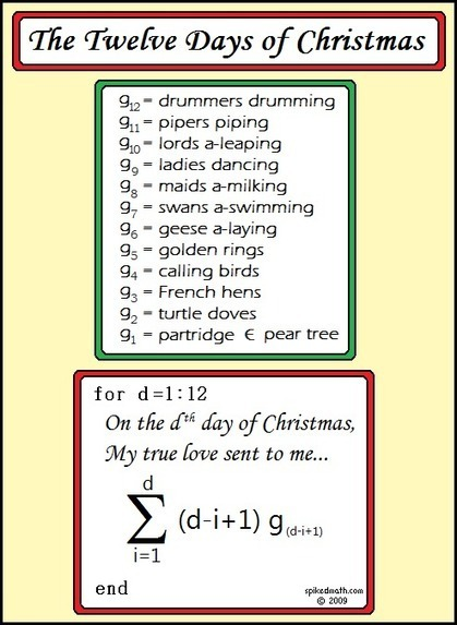 12 Days of Christmas - Spiked Math | Wonders of math | Scoop.it