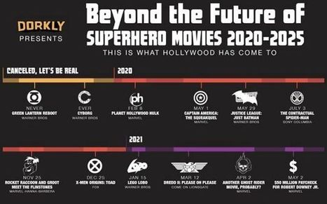 Spoof Infographic Lists All The (Fake) Superhero Movies From 2020-2025 | Strange days indeed... | Scoop.it