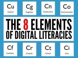 What the heck is Digital Literacyanyways? | The Slothful Cybrarian | Scoop.it
