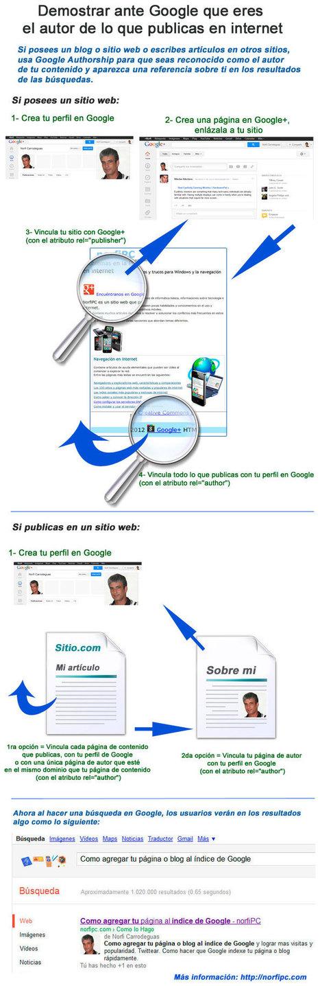 Demostrarle a Google que eres el autor de lo que publicas en internet | Redes Sociales_aal66 | Scoop.it