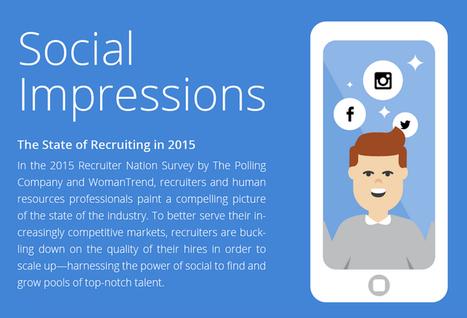 Infographie RH : quelle impression laissez-vous sur les réseaux sociaux aux recruteurs? | RH EMERAUDE | Scoop.it