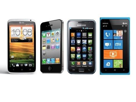 Les cinq critères pour bien choisir votre smartphone - lavenir.net   critères importants pour choisir un portable   Scoop.it