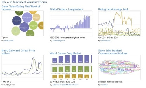 5 Amazing Data Visualization Tools | visual data | Scoop.it
