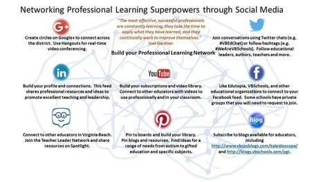 Harnessing Social Media for Professional Learning | Professional Growth and Innovation | Professional Growth and Innovation | Scoop.it