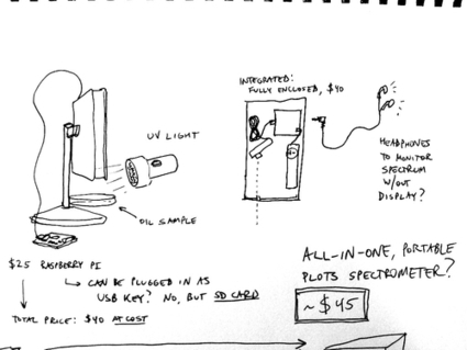 Sketches for a self-contained portable spectrometer using a Raspberry Pi | Raspberry Pi | Scoop.it