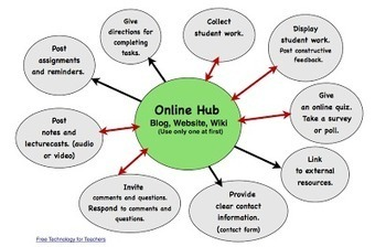 Free Technology for Teachers: Creating Blogs and Websites | Affordable Learning | Scoop.it