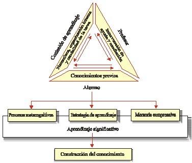 PARADIGMAS EN LA INVESTIGACIÓNEDUCATIVA By .@juandoming | Investigación Educativa | Scoop.it