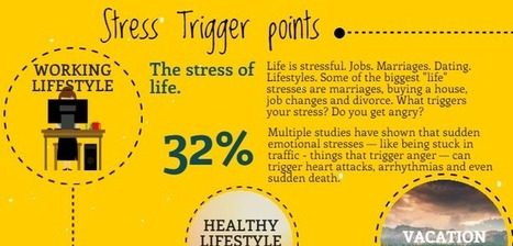 Effects Of Stress: 5 Surprising Stress-Related Health Problems That May ... - Medical Daily | ---------- HEALTH---------- | Scoop.it