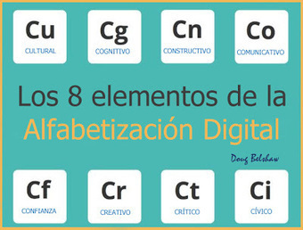 8 elementos para de la alfabetización digital ~ Proyecto #EdTech | DOCENTES + WEB | Scoop.it