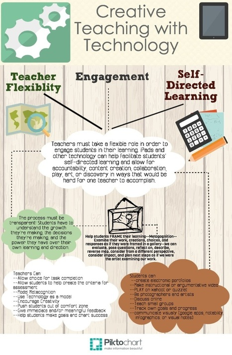Creative Teaching with Technology | Building Student Engagement | Scoop.it