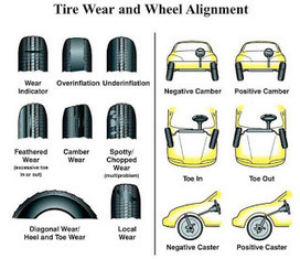 Tire Wear and Wheel Alignment - Mechanics Educational Materials | tyre news | Scoop.it