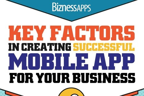 Key Factors in Creating Successful Mobile App for Your Business - Visual Contenting | Visual Marketing & Social Media | Scoop.it