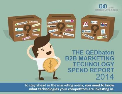 B2B Marketing Tech Spend Report 2014 | B2B Appointment Setting Services | Scoop.it