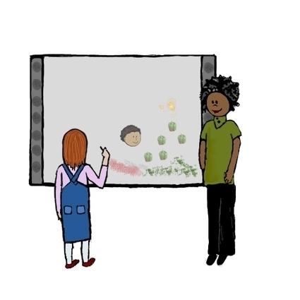 Ressources TBI pour préscolaire | Ressources | Scoop.it