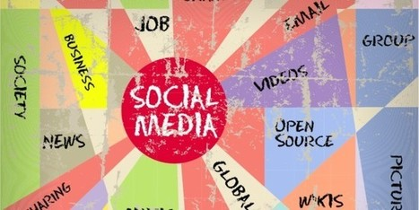 5 Easy Ways to Improve Your Social Media Marketing | social media marketing | Scoop.it
