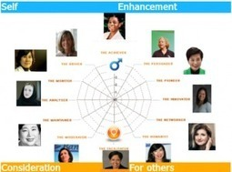 Want More Women in the Leadership Pipelines?   Women On Stage   Gender-Balanced Leadership   Scoop.it