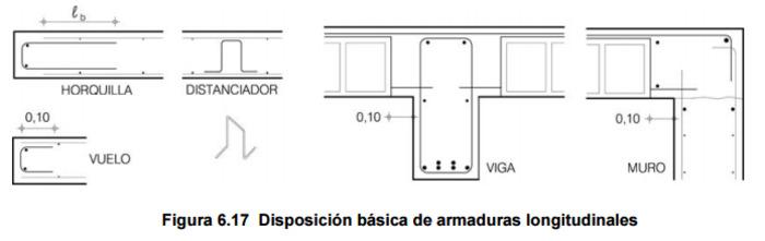 (ES) (PDF) - Documento de Aplicación a Edificación: DA-EHE 08 Hormigón   fecea.org   Glossarissimo!   Scoop.it