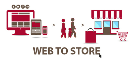 Le web-to-store dans l'industrie touristique : la stratégie de Havas Voyage | Tourisme Tendances | Scoop.it