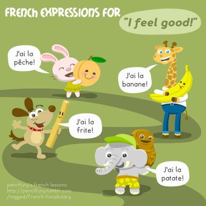 Du vocabulaire illustré | FLE (ressources) | Scoop.it