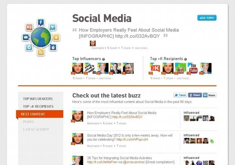 The Social Media Toolkit | Social Media Pearls | Surviving Social Chaos | Scoop.it