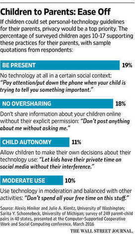 The pros and cons of posting about your child on social media | Social Media and other stuff | Scoop.it