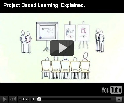 PBL – the best teaching method in the 21st century instruction | Education and Technology Hand in Hand | Scoop.it
