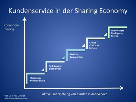 Kundenservice in einer Sharing Economy: Vom klassischen Kundenservice zum Peer-to-Peer Marktplatz-Service | Sharing Economy | Scoop.it