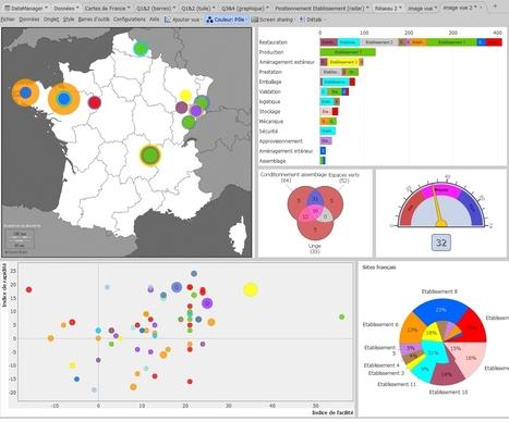 Facilitez vos prises de décision avec un outil de data-visualisation ! | Omniscope | Scoop.it