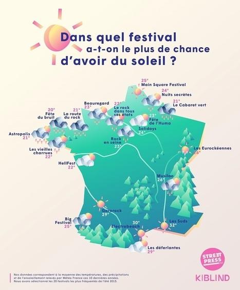 Dans quel festival a-t-on le plus de chance d'avoir du soleil ? | Kultur | Scoop.it
