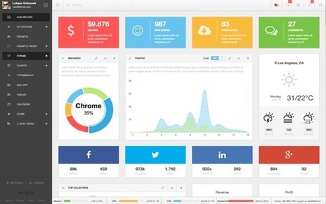 Origin Admin - WebApp Dashboard | Admin & Dashboards | WrapBootstrap - Bootstrap Themes & Templates | Bootstrap Themes | Scoop.it