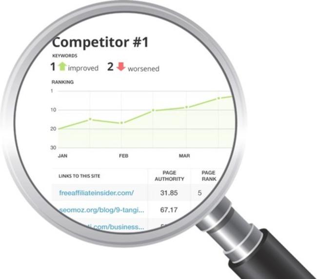 27 Keyword Research Tools To Dig Up More Conversions | Redacción de contenidos, artículos seleccionados por Eva Sanagustin | Scoop.it